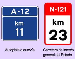 Autopista, Autovía, Carretera nacional